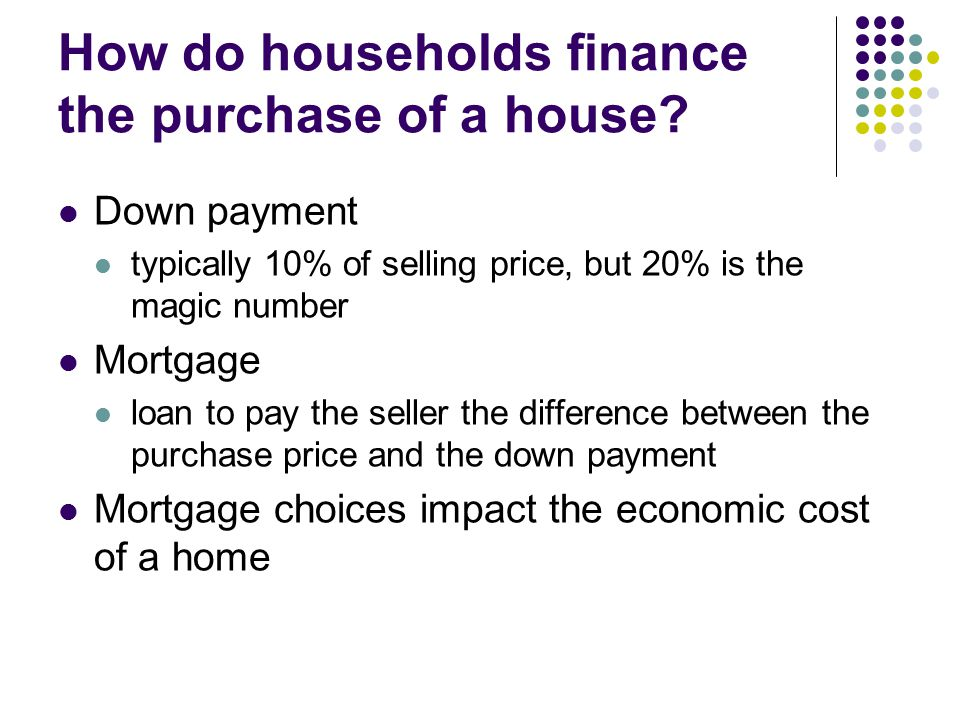 How do households finance the purchase of a house.
