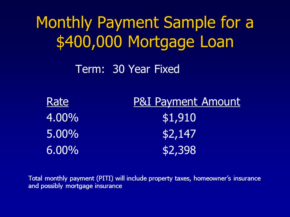 Monthly Payment Sample for a $400,000 Mortgage Loan Term: 30 Year Fixed RateP&I Payment Amount 4.00%$1, %$2, %$2,398 Total monthly payment (PITI) will include property taxes, homeowner's insurance and possibly mortgage insurance
