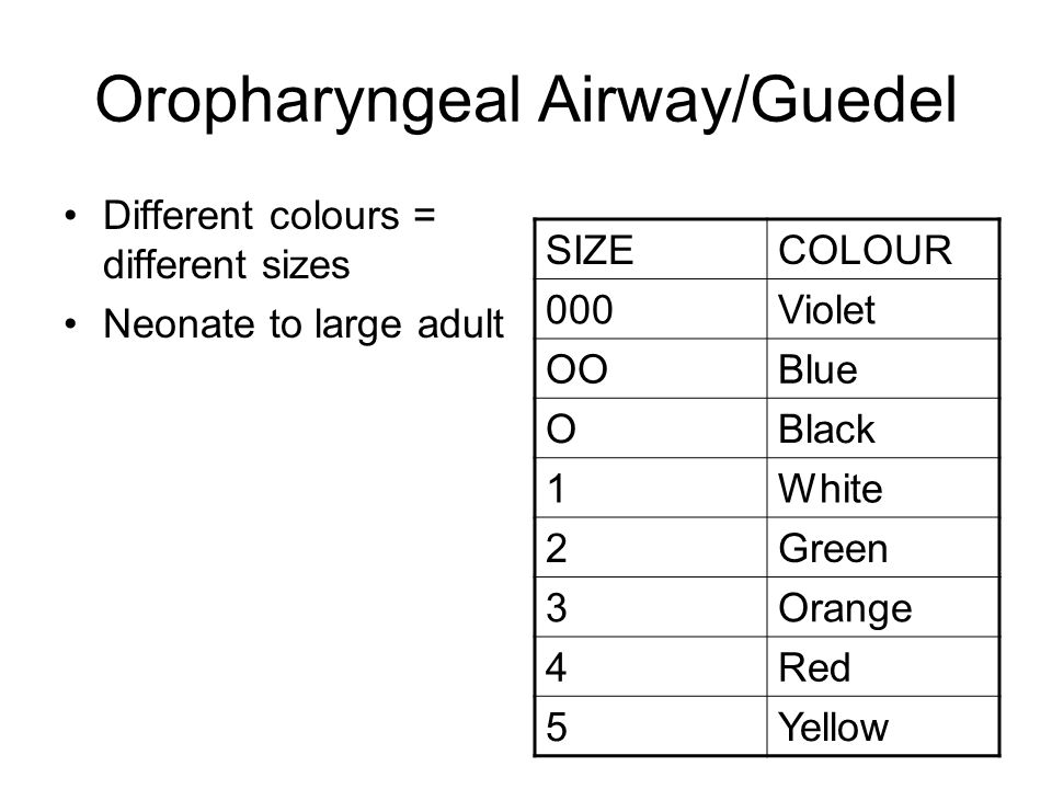 Oropharyngeal Airway/Guedel Different colours = different sizes Neonate to large adult SIZECOLOUR 000Violet OOBlue OBlack 1White 2Green 3Orange 4Red 5Yellow