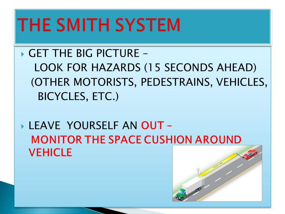  GET THE BIG PICTURE – LOOK FOR HAZARDS (15 SECONDS AHEAD) (OTHER MOTORISTS, PEDESTRAINS, VEHICLES, BICYCLES, ETC.)  LEAVE YOURSELF AN OUT – MONITOR THE SPACE CUSHION AROUND VEHICLE GGET THE BIG PICTURE – LOOK FOR HAZARDS (15 SECONDS AHEAD) (OTHER MOTORISTS, PEDESTRAINS, VEHICLES, BICYCLES, ETC.) LLEAVE YOURSELF AN OUT – MONITOR THE SPACE CUSHION AROUND VEHICLE