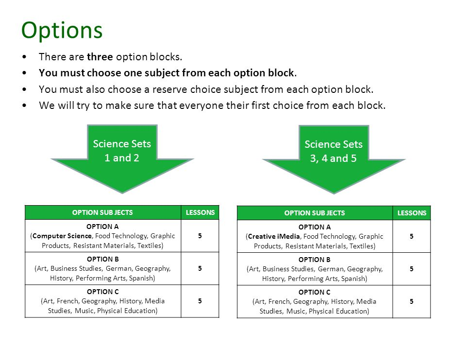 There are three option blocks. You must choose one subject from each option block.
