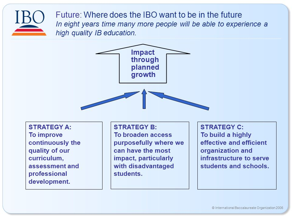 © International Baccalaureate Organization 2006 Future: Where does the IBO want to be in the future In eight years time many more people will be able to experience a high quality IB education.