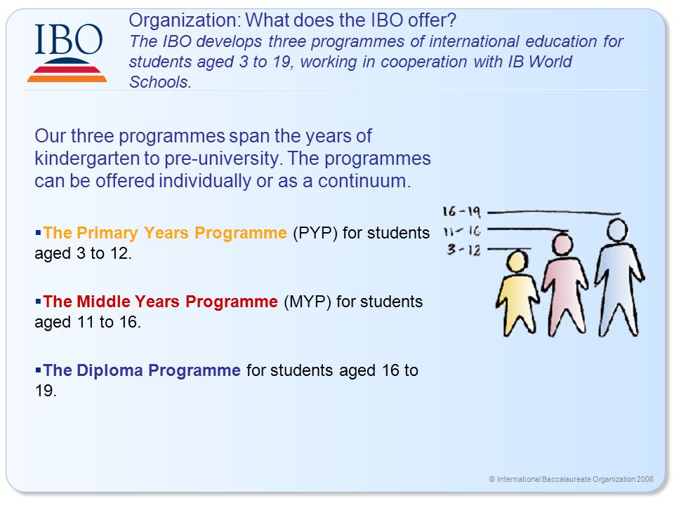 © International Baccalaureate Organization 2006 Our three programmes span the years of kindergarten to pre-university.