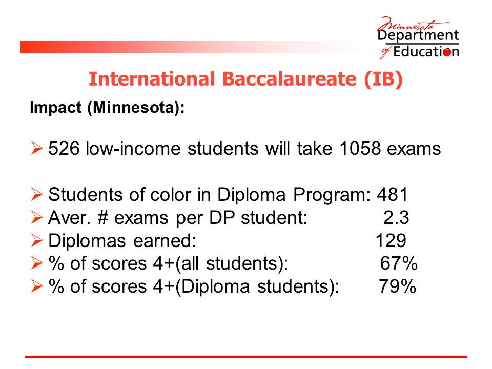 International Baccalaureate (IB) Impact (Minnesota):  526 low-income students will take 1058 exams  Students of color in Diploma Program: 481  Aver.