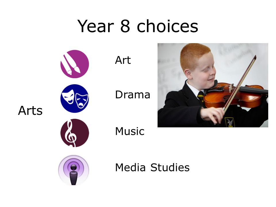 Year 8 choices Arts Art Drama Music Media Studies