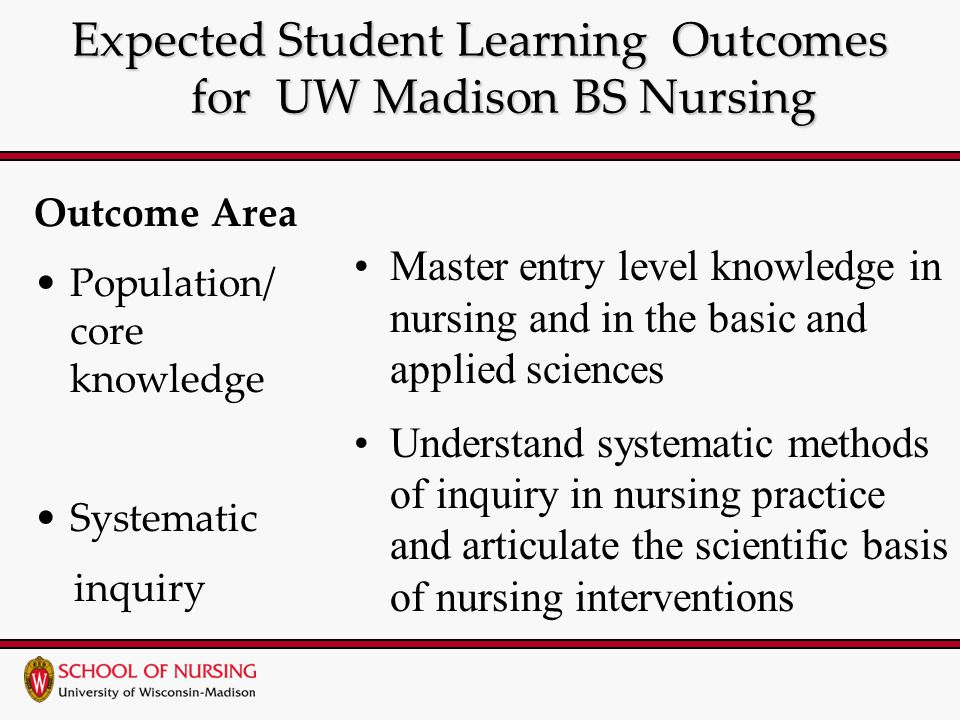 Expected Student Learning Outcomes for UW Madison BS Nursing Outcome Area Population/ core knowledge Systematic inquiry Master entry level knowledge in nursing and in the basic and applied sciences Understand systematic methods of inquiry in nursing practice and articulate the scientific basis of nursing interventions