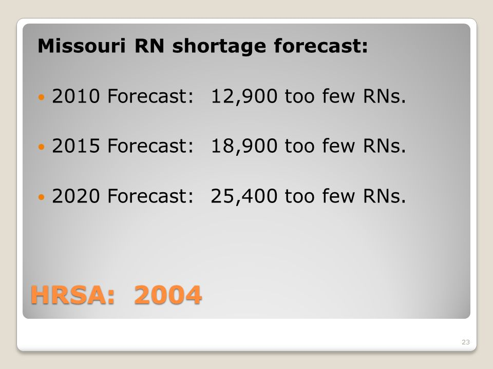 23 HRSA: 2004 Missouri RN shortage forecast: 2010 Forecast: 12,900 too few RNs.