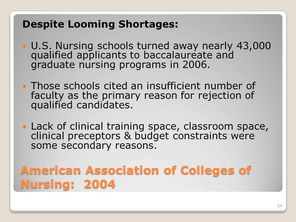 24 American Association of Colleges of Nursing: 2004 Despite Looming Shortages: U.S.