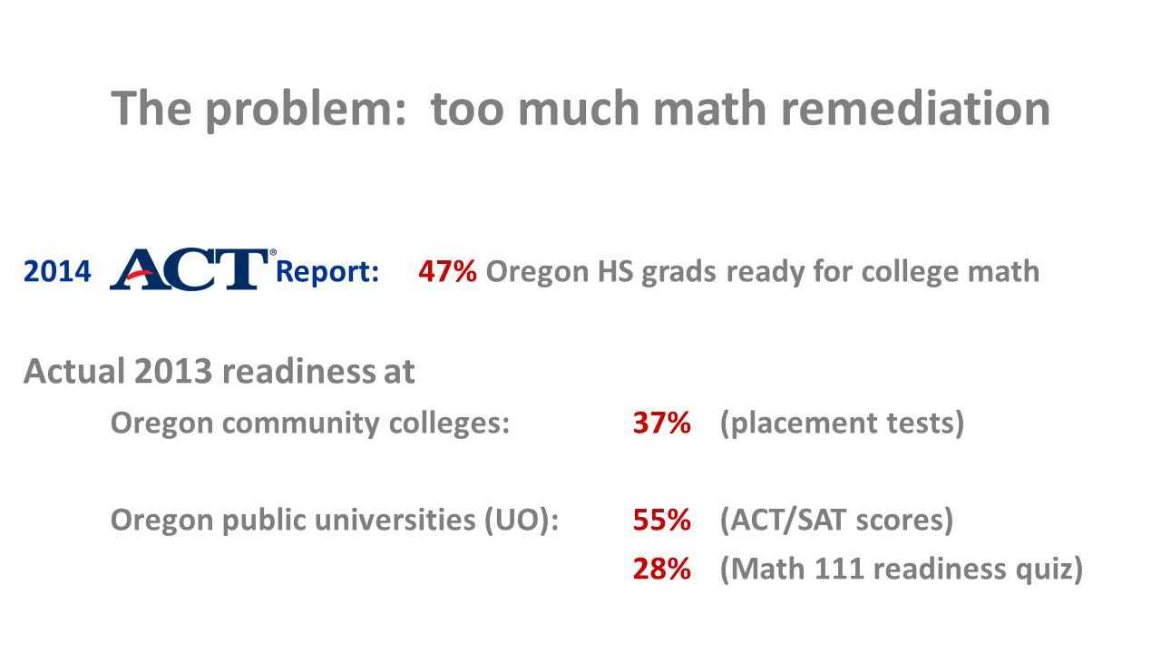 The problem: too much math remediation 2014 Report: 47% Oregon HS grads ready for college math Actual 2013 readiness at Oregon community colleges:37% (placement tests) Oregon public universities (UO): 55% (ACT/SAT scores) 28%(Math 111 readiness quiz)