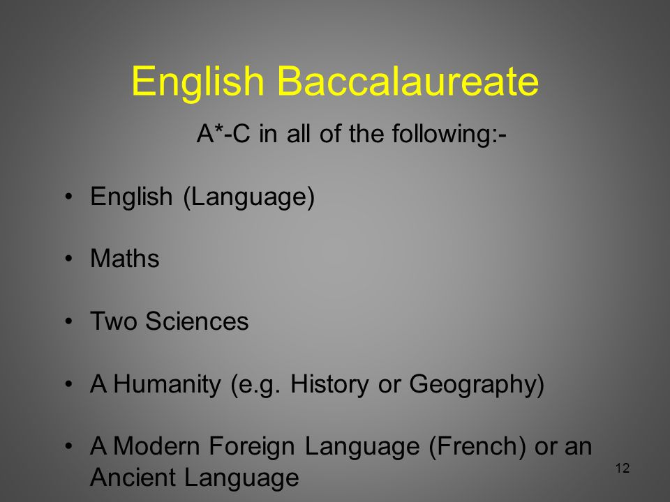 English Baccalaureate 12 A*-C in all of the following:- English (Language) Maths Two Sciences A Humanity (e.g.