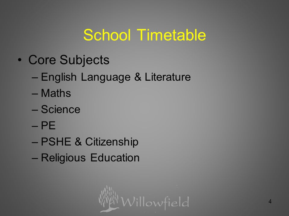 4 School Timetable Core Subjects –English Language & Literature –Maths –Science –PE –PSHE & Citizenship –Religious Education