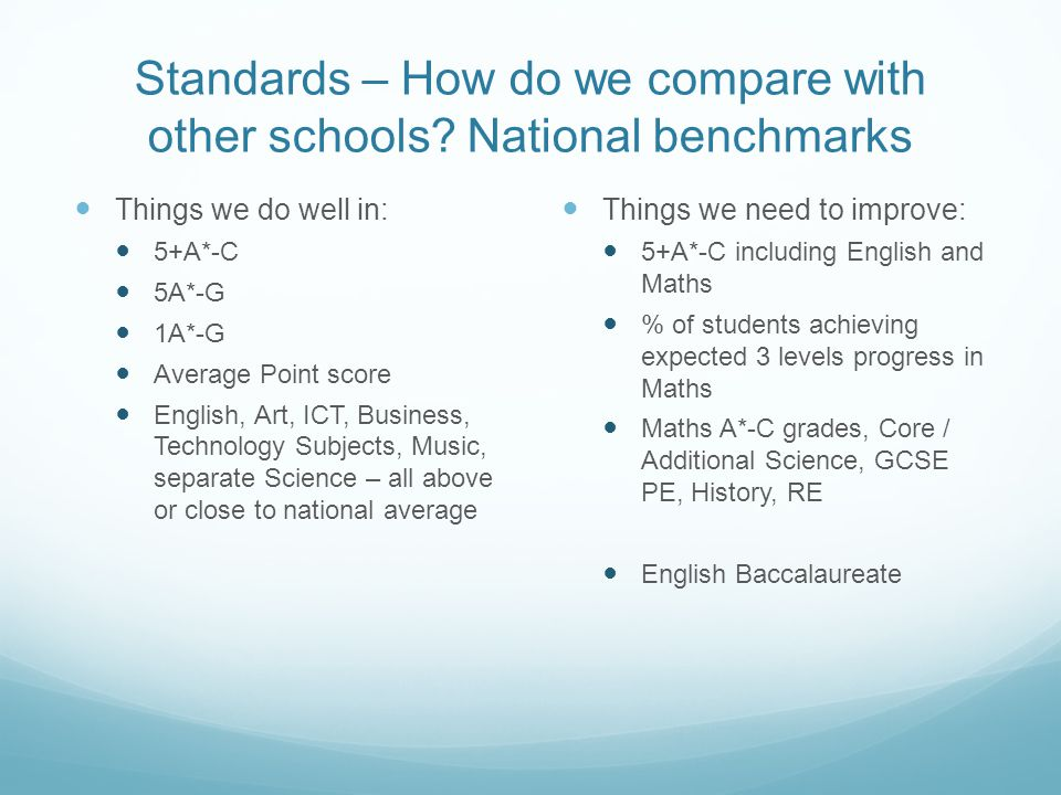 Standards – How do we compare with other schools.