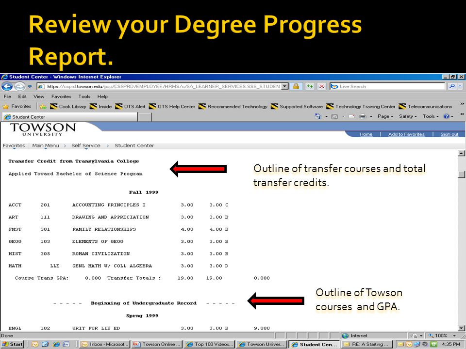 Outline of transfer courses and total transfer credits. Outline of Towson courses and GPA.