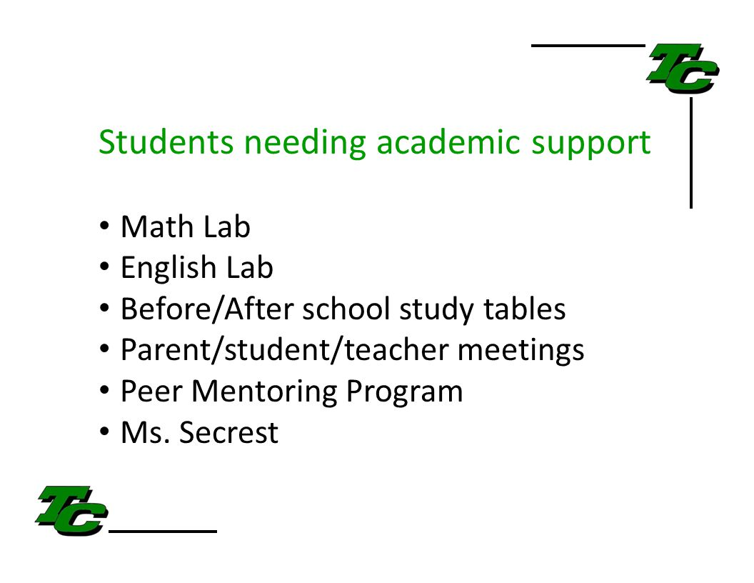 Students needing academic support Math Lab English Lab Before/After school study tables Parent/student/teacher meetings Peer Mentoring Program Ms.