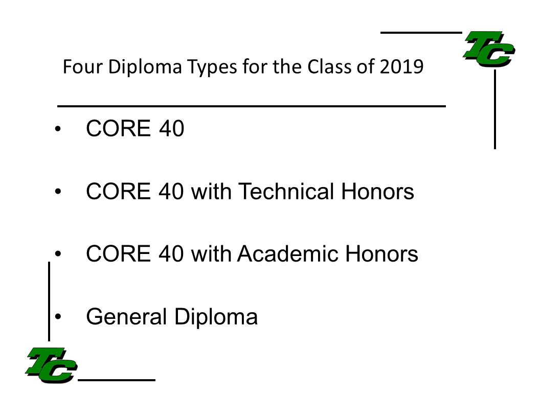 CORE 40 CORE 40 with Technical Honors CORE 40 with Academic Honors General Diploma Four Diploma Types for the Class of 2019