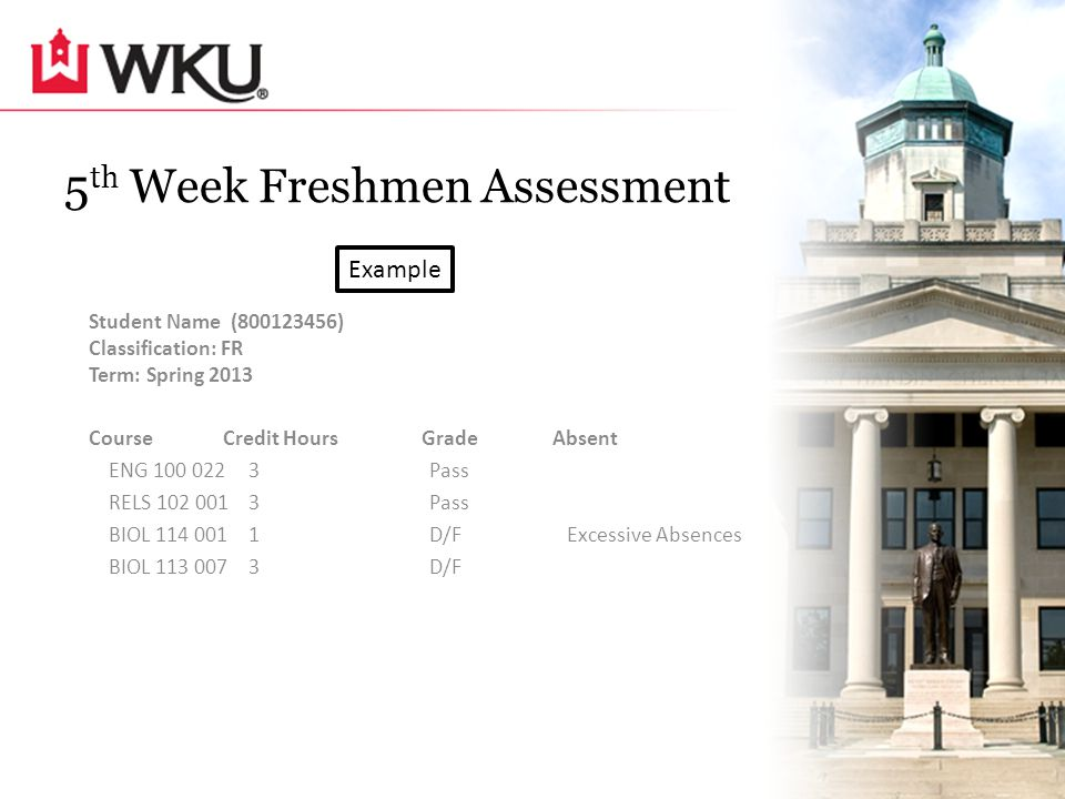 5 th Week Freshmen Assessment Student Name ( ) Classification: FR Term: Spring 2013 Course Credit Hours Grade Absent ENG Pass RELS Pass BIOL D/F Excessive Absences BIOL D/F Example
