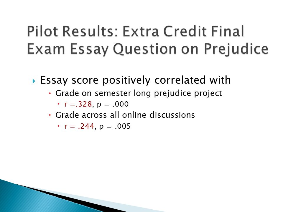  Essay score positively correlated with  Grade on semester long prejudice project  r =.328, p =.000  Grade across all online discussions  r =.244, p =.005