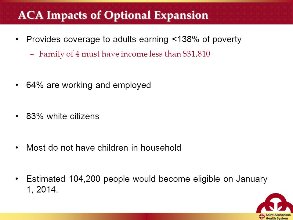 ACA Impacts of Optional Expansion Provides coverage to adults earning <138% of poverty –Family of 4 must have income less than $31,810 64% are working and employed 83% white citizens Most do not have children in household Estimated 104,200 people would become eligible on January 1, 2014.