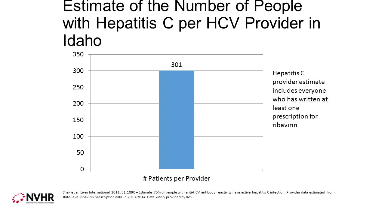 Estimate of the Number of People with Hepatitis C per HCV Provider in Idaho Chak et al.