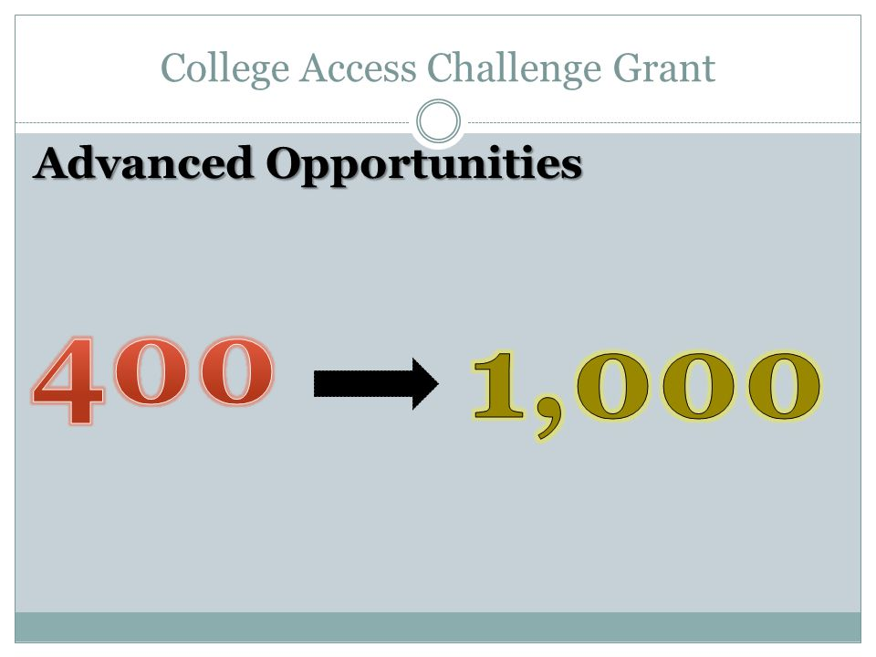 College Access Challenge Grant Advanced Opportunities