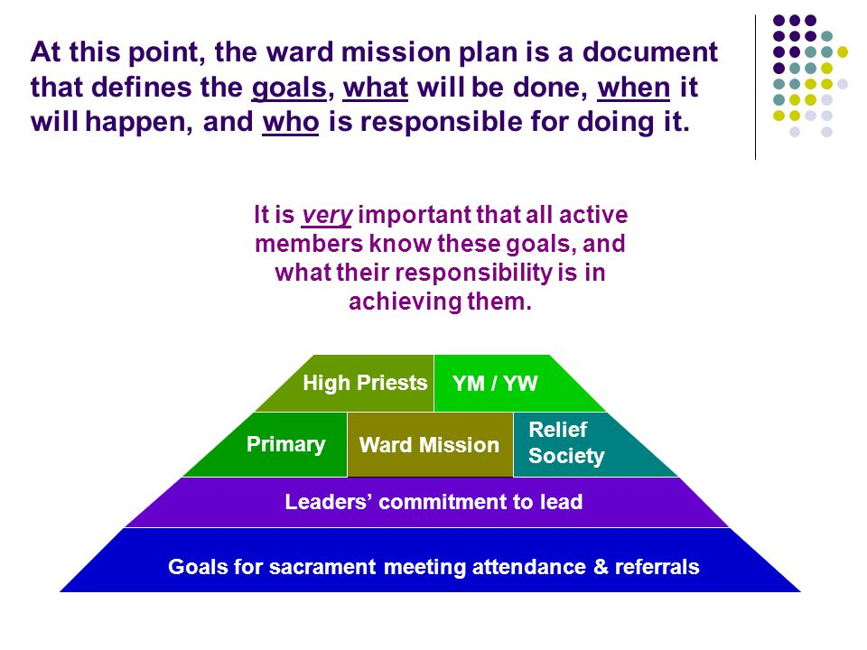 Goals for sacrament meeting attendance & referrals Leaders' commitment to lead Ward Mission Primary Relief Society At this point, the ward mission plan is a document that defines the goals, what will be done, when it will happen, and who is responsible for doing it.