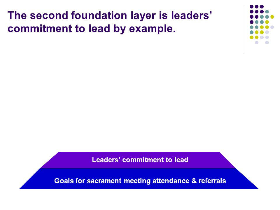 Leaders' commitment to lead The second foundation layer is leaders' commitment to lead by example.