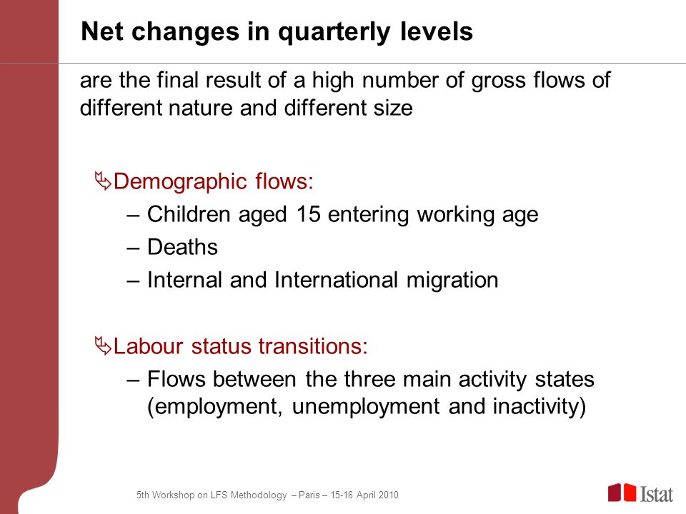 5th Workshop on LFS Methodology – Paris – April 2010 Net changes in quarterly levels are the final result of a high number of gross flows of different nature and different size  Demographic flows: –Children aged 15 entering working age –Deaths –Internal and International migration  Labour status transitions: –Flows between the three main activity states (employment, unemployment and inactivity)