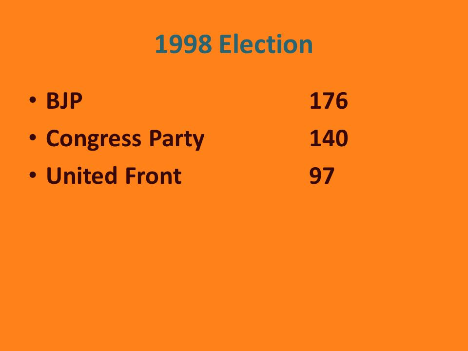 1998 Election BJP 176 Congress Party 140 United Front 97