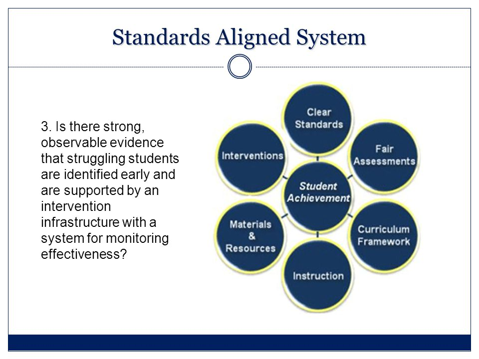 Standards Aligned System 3.