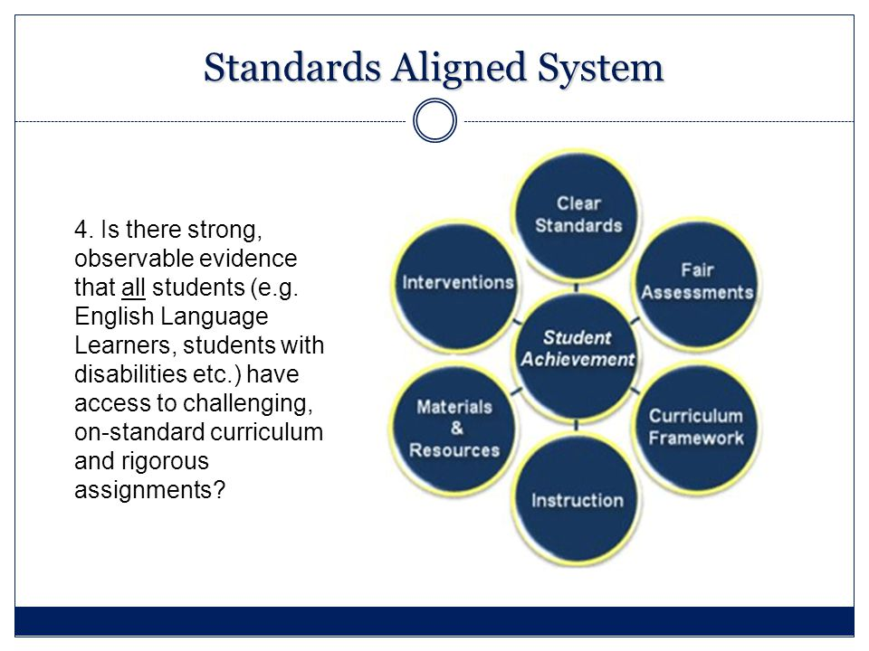 Standards Aligned System 4. Is there strong, observable evidence that all students (e.g.
