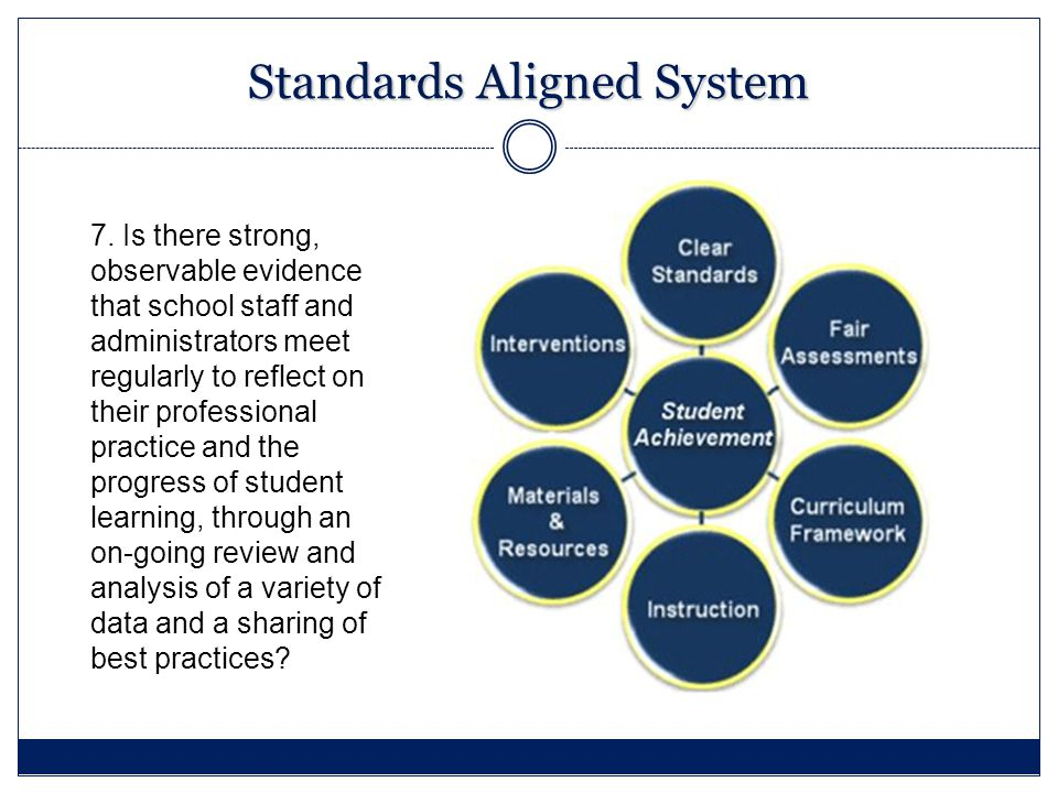 Standards Aligned System 7.