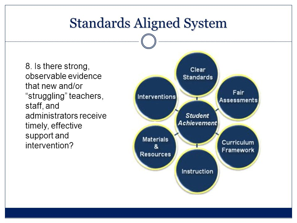 Standards Aligned System 8.