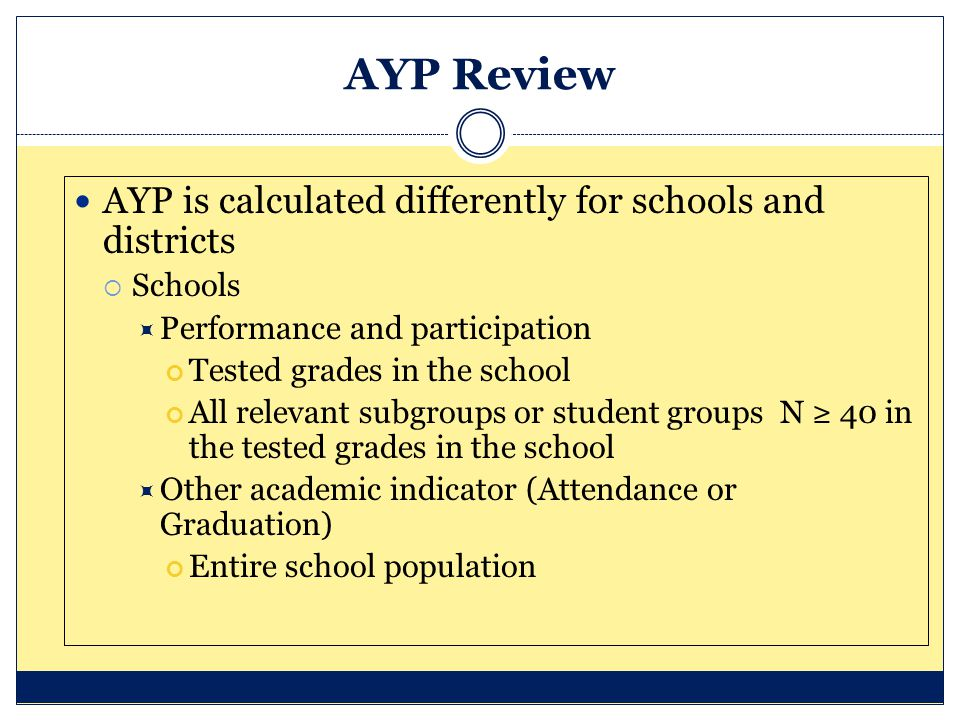 AYP Review AYP is calculated differently for schools and districts  Schools  Performance and participation Tested grades in the school All relevant subgroups or student groups N ≥ 40 in the tested grades in the school  Other academic indicator (Attendance or Graduation) Entire school population