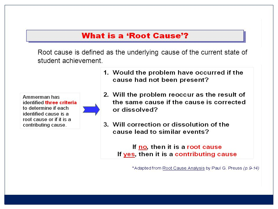 Root cause is defined as the underlying cause of the current state of student achievement.