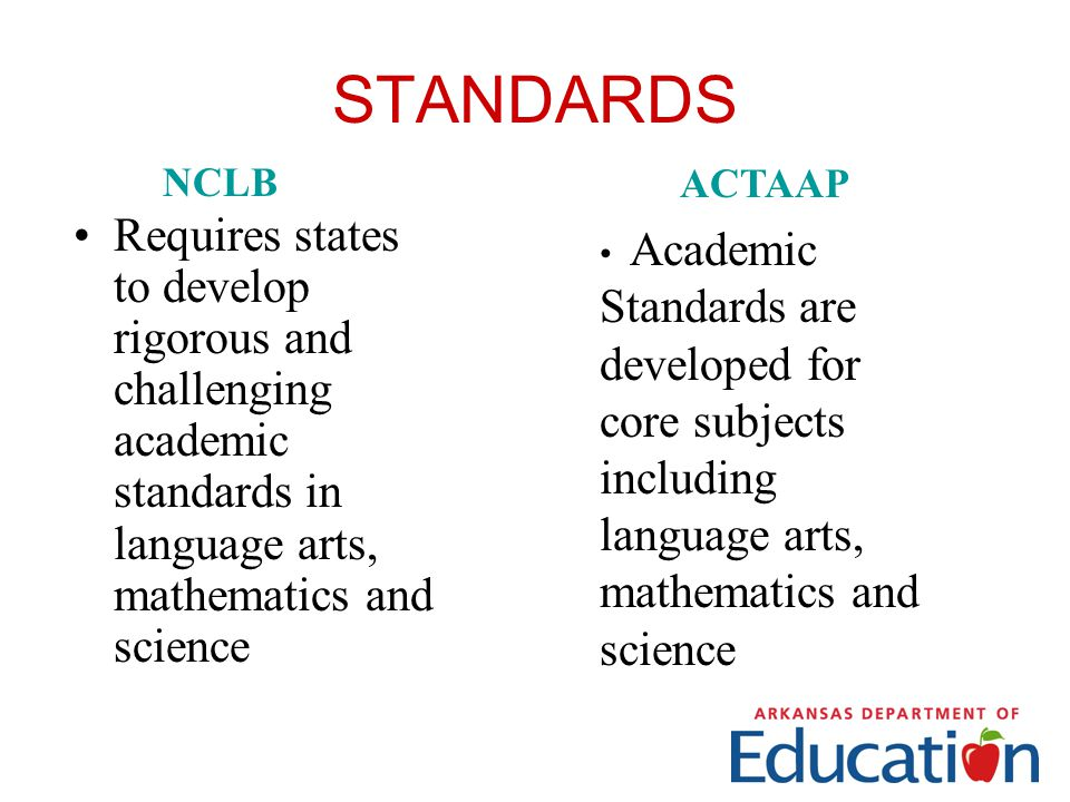 STANDARDS Requires states to develop rigorous and challenging academic standards in language arts, mathematics and science Academic Standards are developed for core subjects including language arts, mathematics and science NCLB ACTAAP