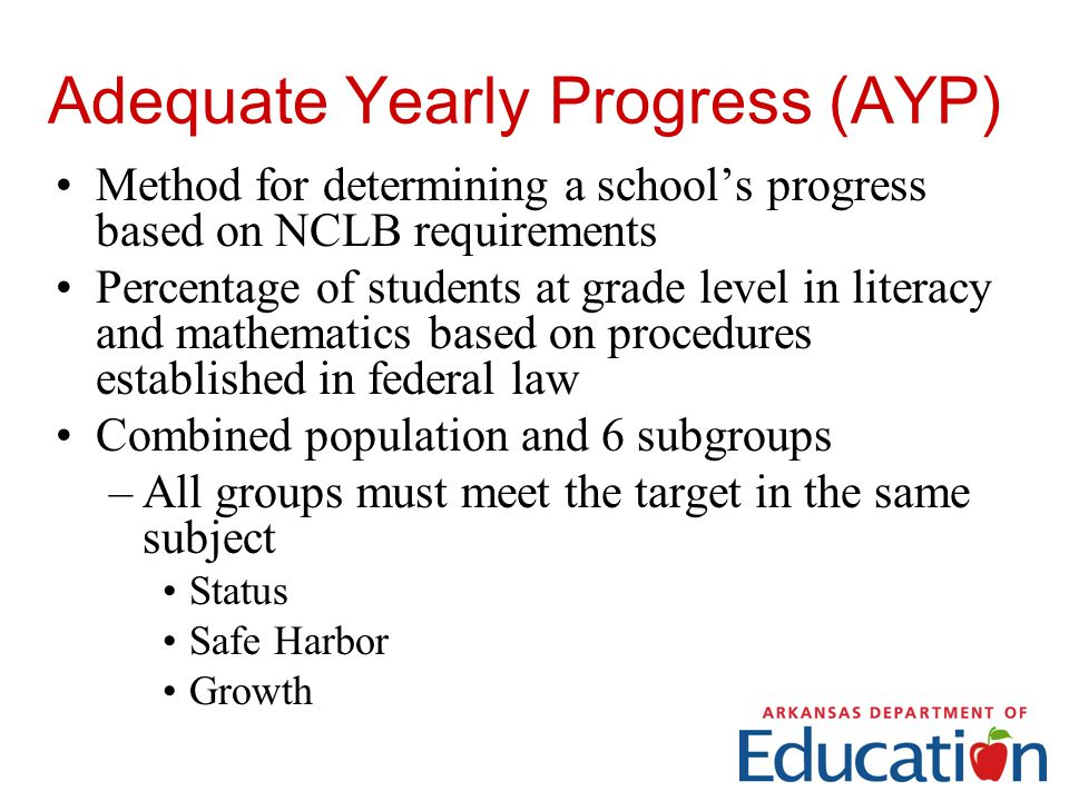 Adequate Yearly Progress (AYP) Method for determining a school's progress based on NCLB requirements Percentage of students at grade level in literacy and mathematics based on procedures established in federal law Combined population and 6 subgroups –All groups must meet the target in the same subject Status Safe Harbor Growth