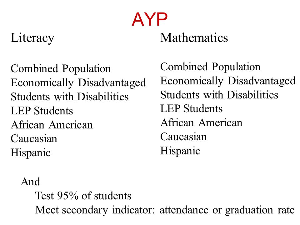 AYP Literacy Combined Population Economically Disadvantaged Students with Disabilities LEP Students African American Caucasian Hispanic Mathematics Combined Population Economically Disadvantaged Students with Disabilities LEP Students African American Caucasian Hispanic And Test 95% of students Meet secondary indicator: attendance or graduation rate
