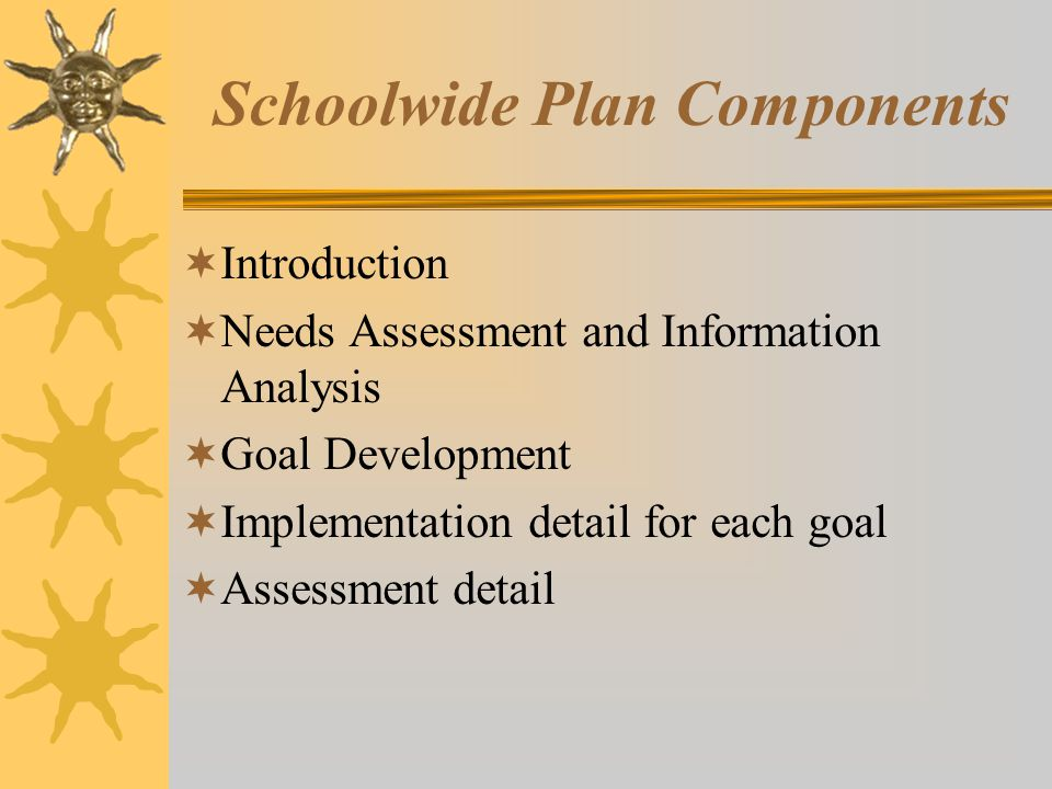 Schoolwide Plan Components  Introduction  Needs Assessment and Information Analysis  Goal Development  Implementation detail for each goal  Assessment detail