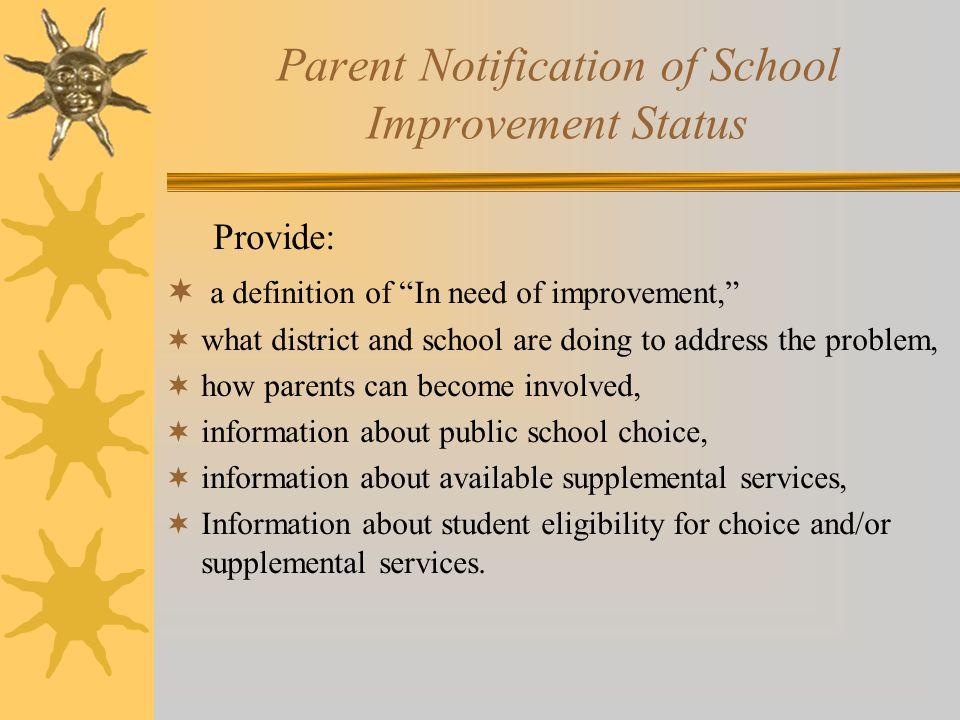 Parent Notification of School Improvement Status Provide:  a definition of In need of improvement,  what district and school are doing to address the problem,  how parents can become involved,  information about public school choice,  information about available supplemental services,  Information about student eligibility for choice and/or supplemental services.