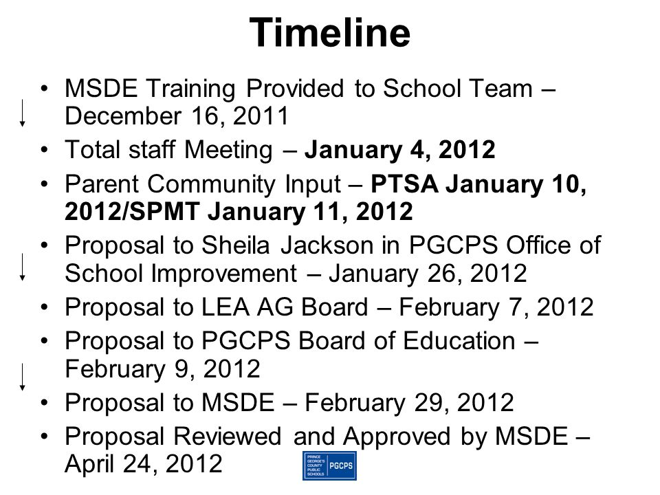 Timeline MSDE Training Provided to School Team – December 16, 2011 Total staff Meeting – January 4, 2012 Parent Community Input – PTSA January 10, 2012/SPMT January 11, 2012 Proposal to Sheila Jackson in PGCPS Office of School Improvement – January 26, 2012 Proposal to LEA AG Board – February 7, 2012 Proposal to PGCPS Board of Education – February 9, 2012 Proposal to MSDE – February 29, 2012 Proposal Reviewed and Approved by MSDE – April 24, 2012