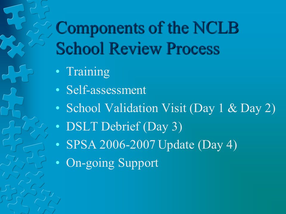 Components of the NCLB School Review Process Training Self-assessment School Validation Visit (Day 1 & Day 2) DSLT Debrief (Day 3) SPSA Update (Day 4) On-going Support