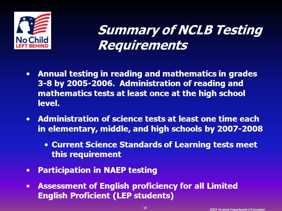 19 8//03 Virginia Department of Education Summary of NCLB Testing Requirements Annual testing in reading and mathematics in grades 3-8 by