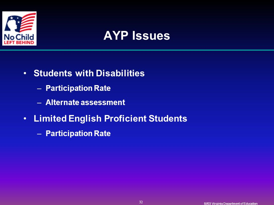32 8//03 Virginia Department of Education AYP Issues Students with Disabilities –Participation Rate –Alternate assessment Limited English Proficient Students –Participation Rate