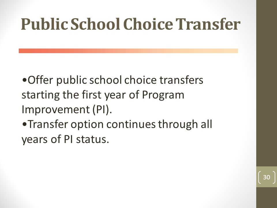 Public School Choice Transfer 30 Offer public school choice transfers starting the first year of Program Improvement (PI).