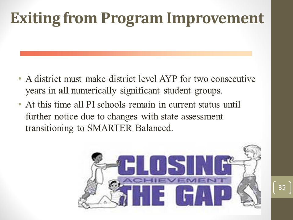 35 Exiting from Program Improvement A district must make district level AYP for two consecutive years in all numerically significant student groups.
