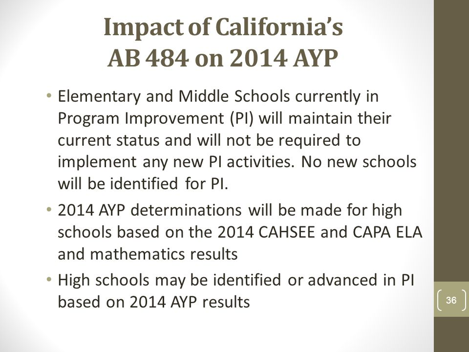 Impact of California's AB 484 on 2014 AYP Elementary and Middle Schools currently in Program Improvement (PI) will maintain their current status and will not be required to implement any new PI activities.
