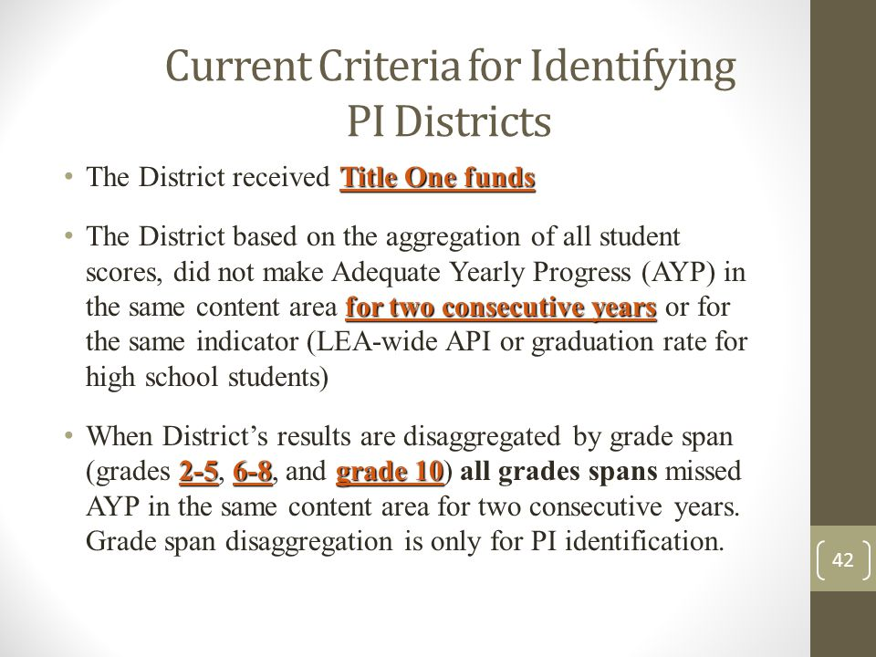 42 Current Criteria for Identifying PI Districts Title One funds The District received Title One funds for two consecutive years The District based on the aggregation of all student scores, did not make Adequate Yearly Progress (AYP) in the same content area for two consecutive years or for the same indicator (LEA-wide API or graduation rate for high school students) grade 10 When District's results are disaggregated by grade span (grades 2-5, 6-8, and grade 10) all grades spans missed AYP in the same content area for two consecutive years.