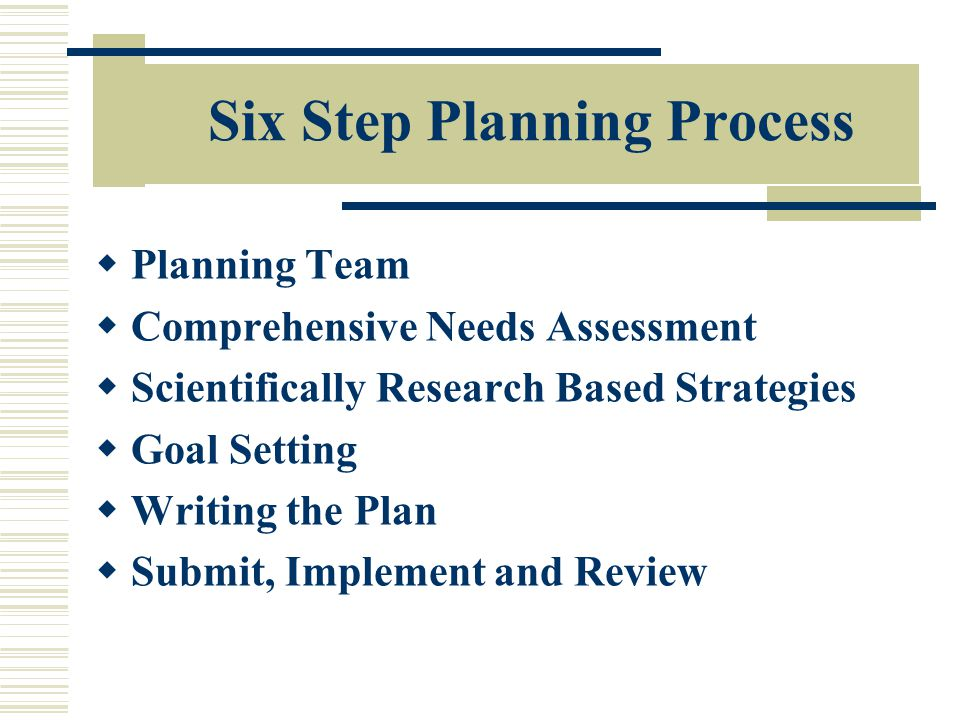 Six Step Planning Process  Planning Team  Comprehensive Needs Assessment  Scientifically Research Based Strategies  Goal Setting  Writing the Plan  Submit, Implement and Review