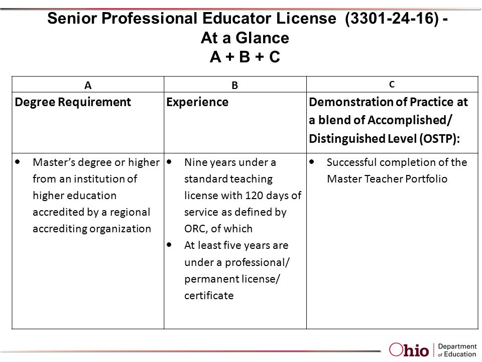 AB C Degree RequirementExperience Demonstration of Practice at a blend of Accomplished/ Distinguished Level (OSTP):  Master's degree or higher from an institution of higher education accredited by a regional accrediting organization  Nine years under a standard teaching license with 120 days of service as defined by ORC, of which  At least five years are under a professional/ permanent license/ certificate  Successful completion of the Master Teacher Portfolio Senior Professional Educator License ( ) - At a Glance A + B + C