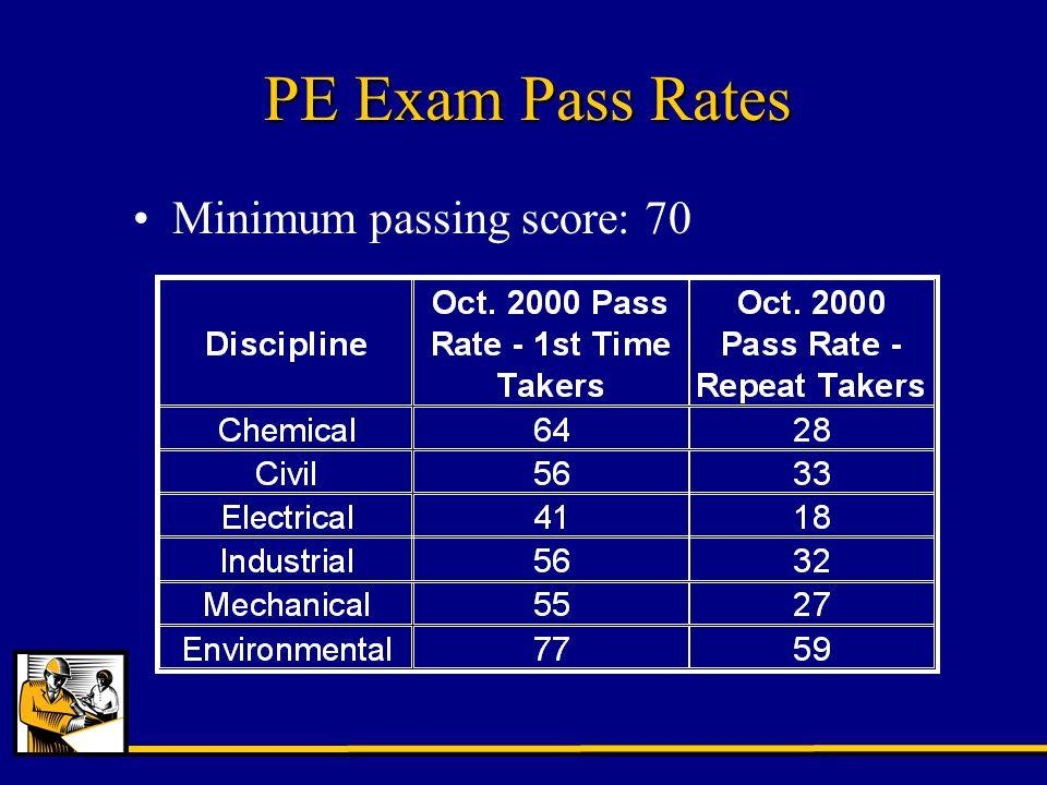 PE Licensure Michaela Martin ORNL  Why Professional